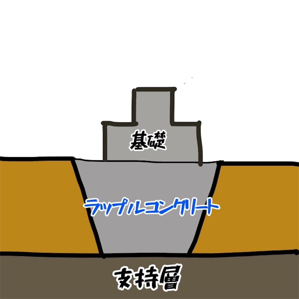 f:id:kentikukun:20180803182631j:image
