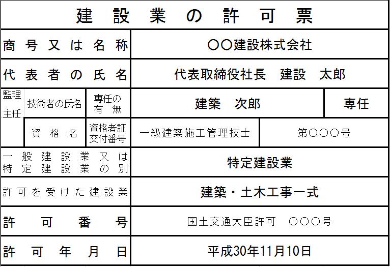 f:id:kentikukun:20180821200038p:plain