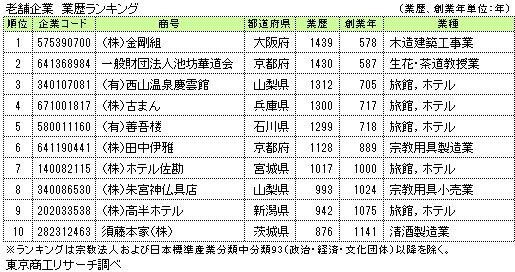 f:id:kentikukun:20180905122937p:plain