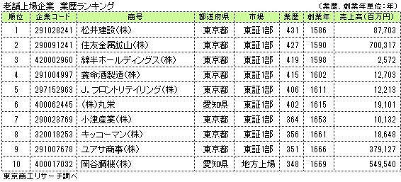 f:id:kentikukun:20180905124028p:plain