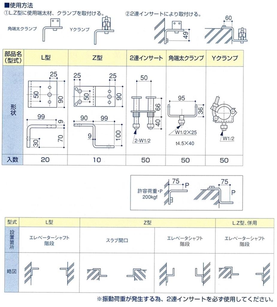 f:id:kentikukun:20180908003330j:image