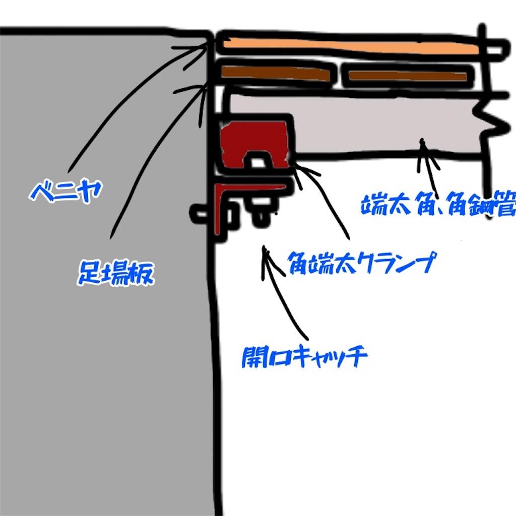 f:id:kentikukun:20180908021815j:image