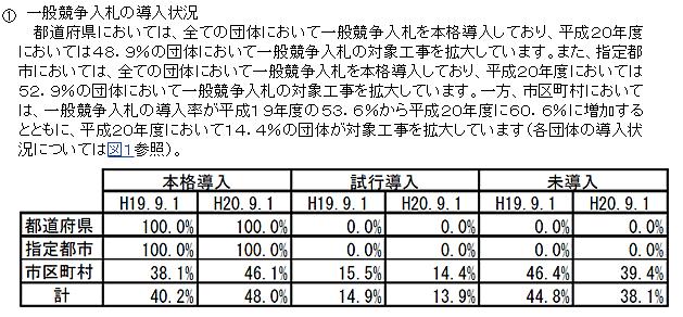 f:id:kentikukun:20181228175011p:plain