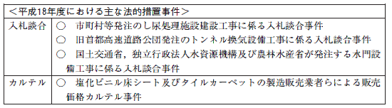 f:id:kentikukun:20181228180350p:plain