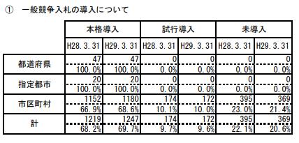f:id:kentikukun:20181228181237p:plain