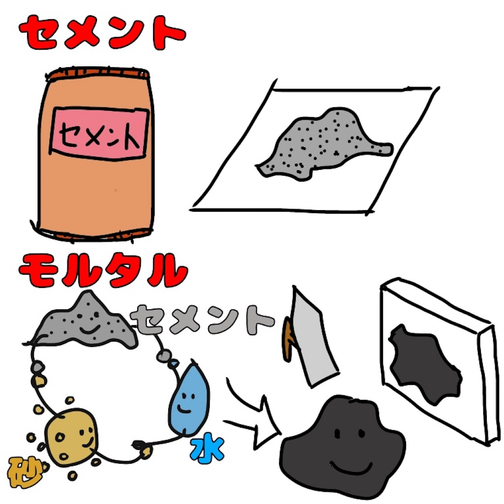 f:id:kentikukun:20190112212340j:image