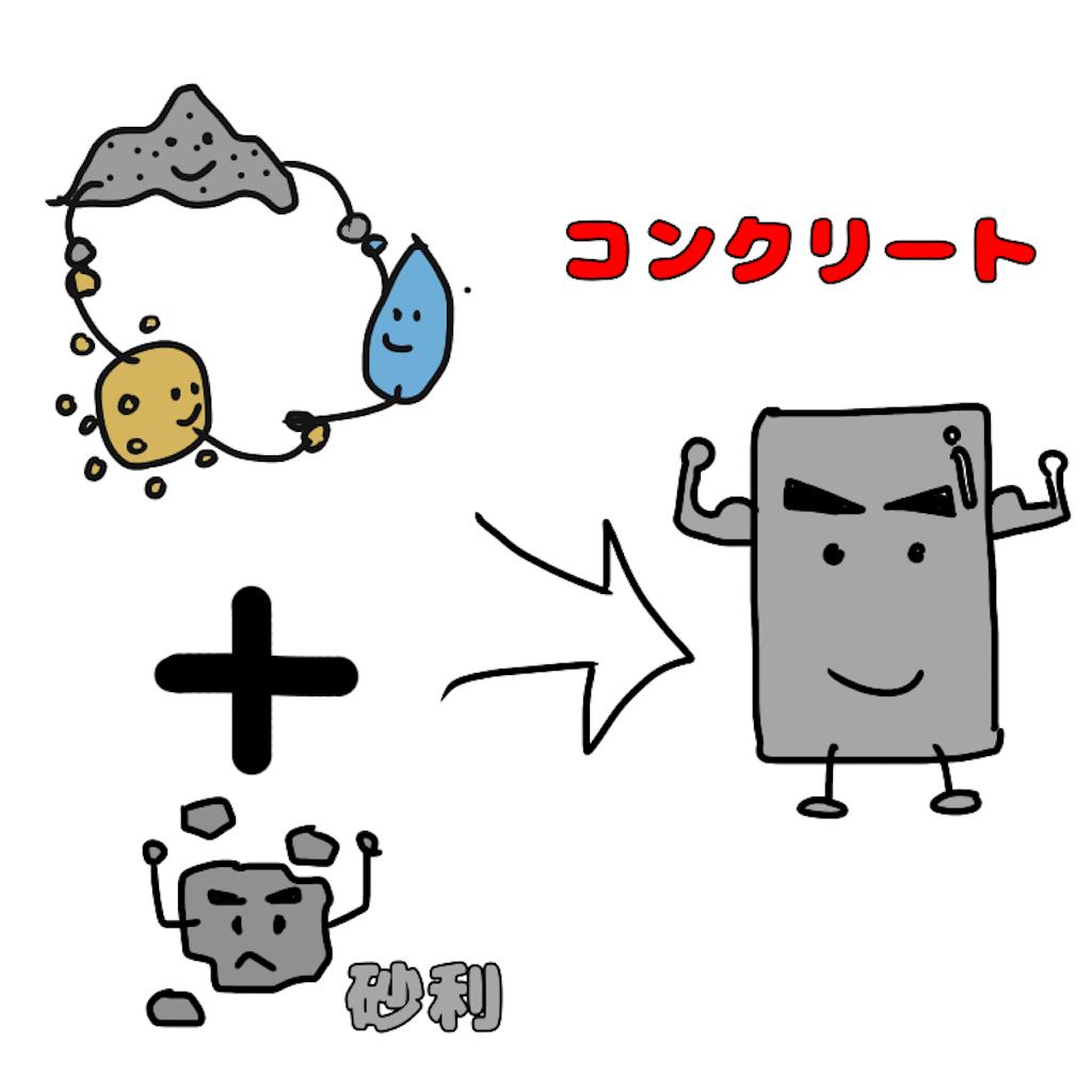 f:id:kentikukun:20190112212404p:image