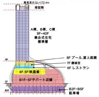 熊谷組 ザハ・ハディド