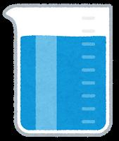 水の粘性と温度の関係
