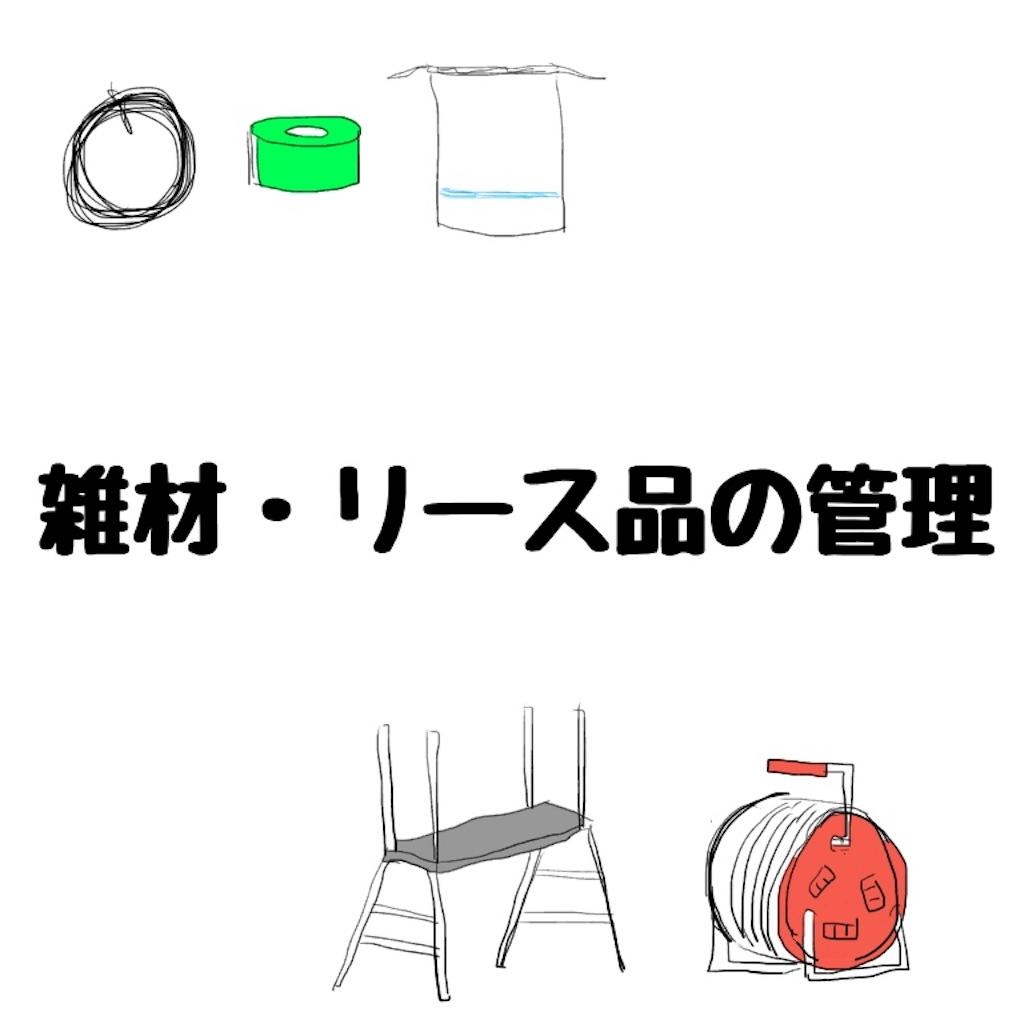 f:id:kentikukun:20190829183602j:image
