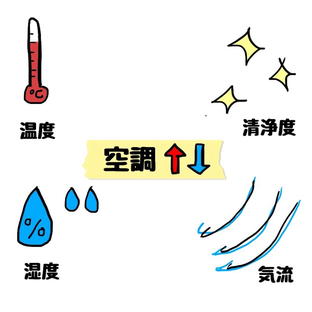 f:id:kentikukun:20190830001105j:image