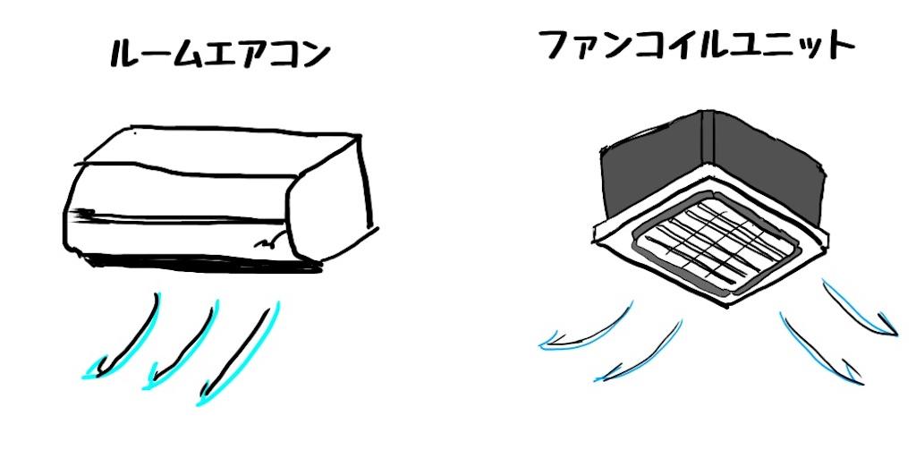 f:id:kentikukun:20190830070418j:image