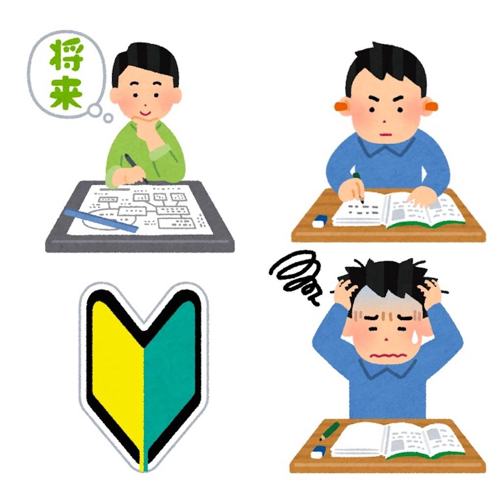 f:id:kentikukun:20190912073428j:image
