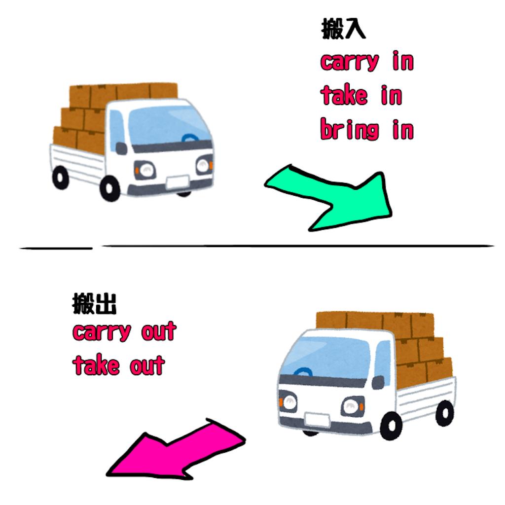 f:id:kentikukun:20200125015733p:image