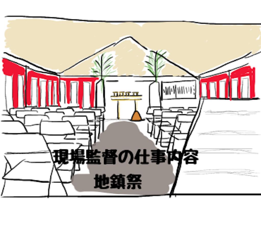 f:id:kentikukun:20200219021910p:image