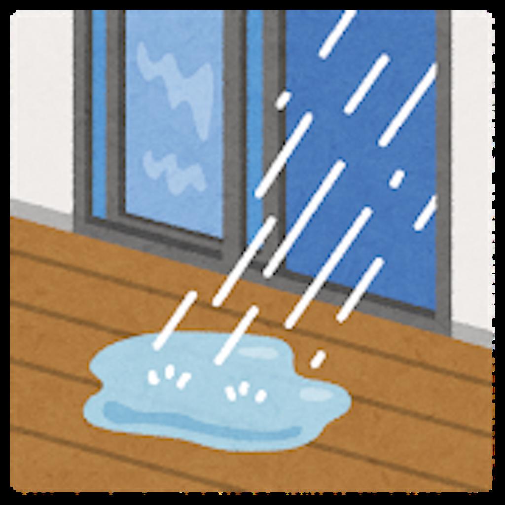 石膏ボード 水濡れ カビ