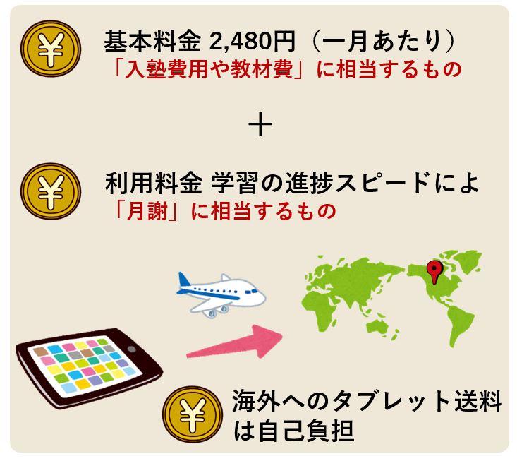 タブレット 通信 教育 教材 受講 海外