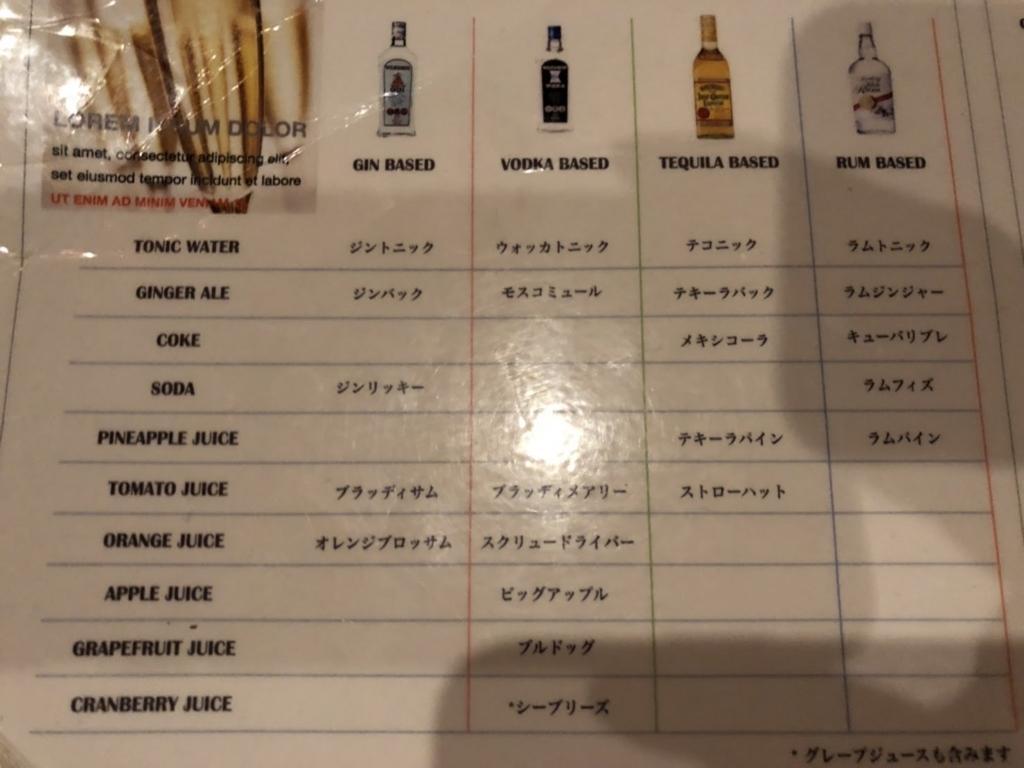 f:id:kento-ishizaki:20180204155130j:plain