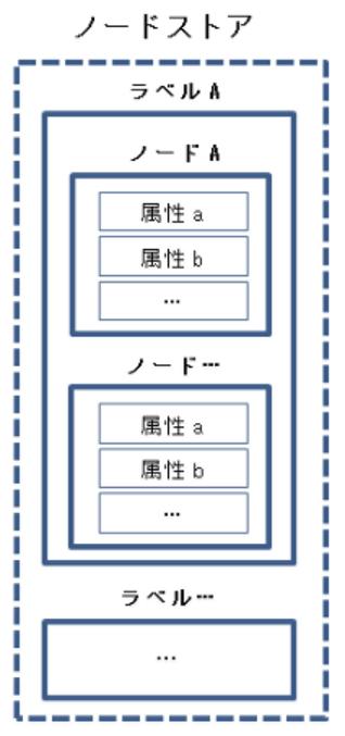 f:id:kento1109:20180930121915p:plain:w160