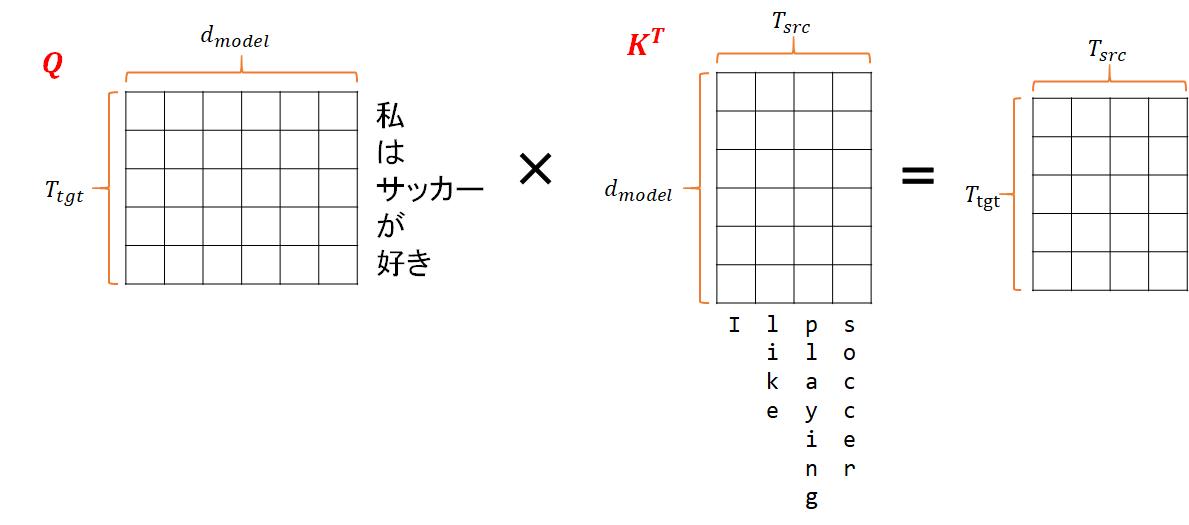 f:id:kento1109:20190509102146p:plain