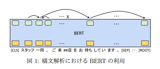 f:id:kento1109:20200312105121p:plain