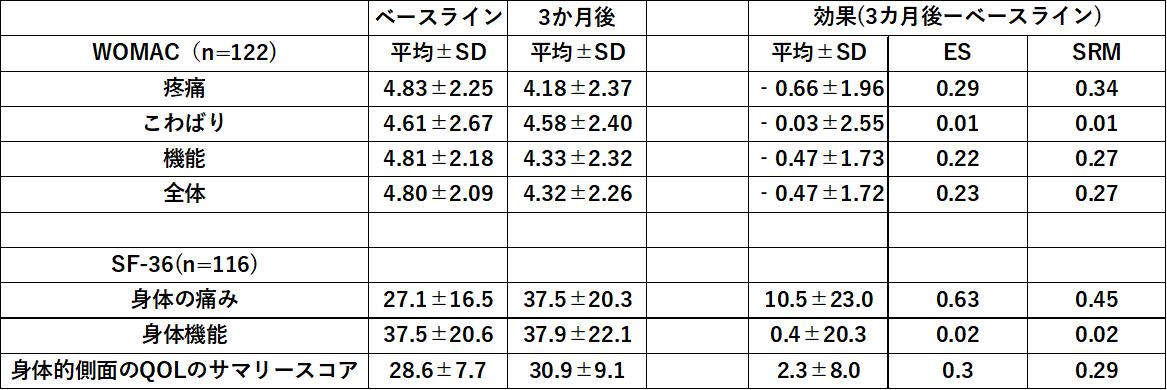 f:id:kento9554:20201227162245p:plain