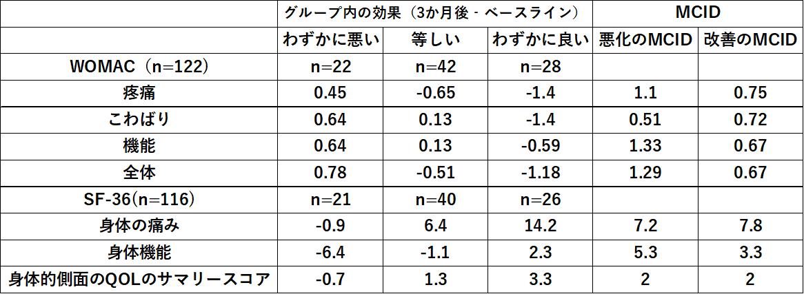 f:id:kento9554:20201227162641p:plain