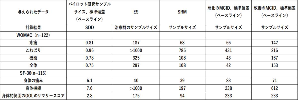 f:id:kento9554:20201227170048p:plain