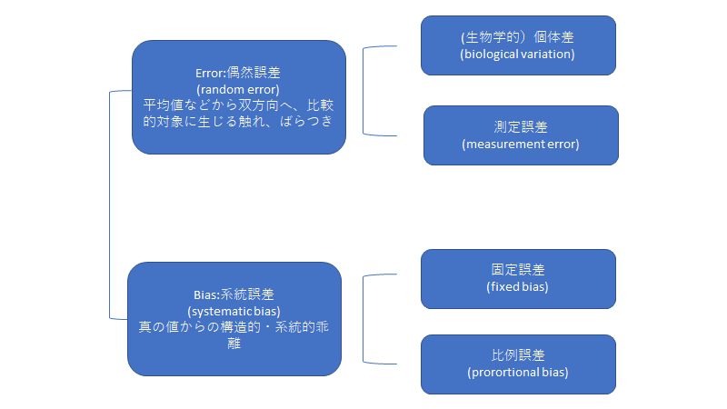 f:id:kento9554:20201230145235p:plain