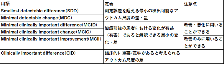 f:id:kento9554:20201231115736p:plain