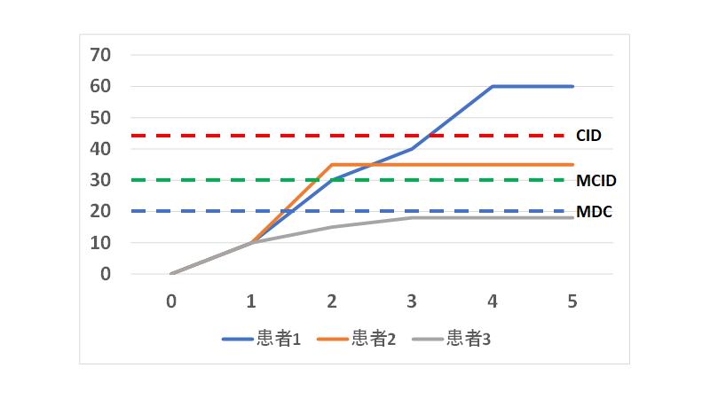 f:id:kento9554:20210101121140p:plain