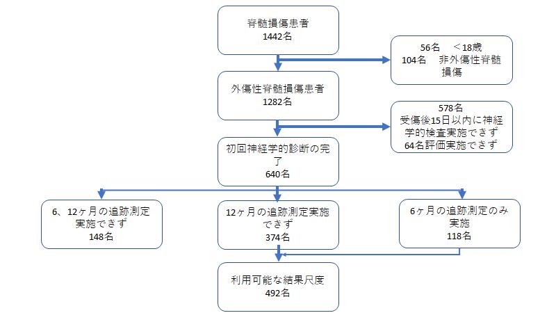 f:id:kento9554:20210110174430p:plain