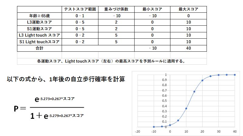 f:id:kento9554:20210111225059p:plain