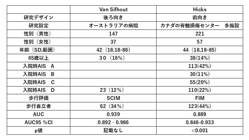 f:id:kento9554:20210120224702p:plain