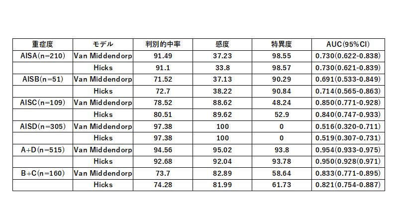 f:id:kento9554:20210123105841p:plain