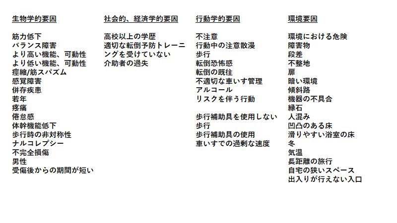 f:id:kento9554:20210201235541p:plain