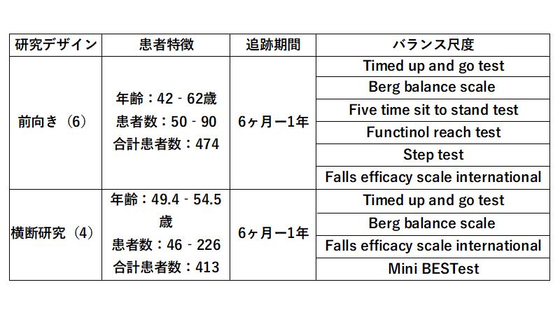 f:id:kento9554:20210202222606p:plain