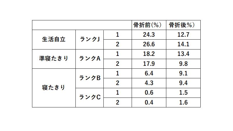 f:id:kento9554:20210208235556p:plain