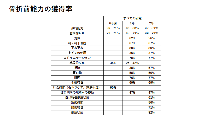 f:id:kento9554:20210211231758p:plain