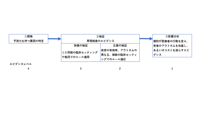 f:id:kento9554:20210227161502p:plain