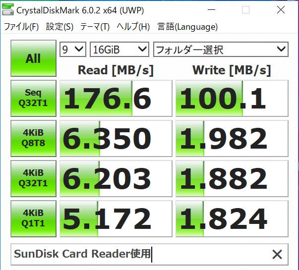 SanDisk サンディスク Extreme Pro SDXC 128GB をカードリーダーSDDR-C531で読み込み