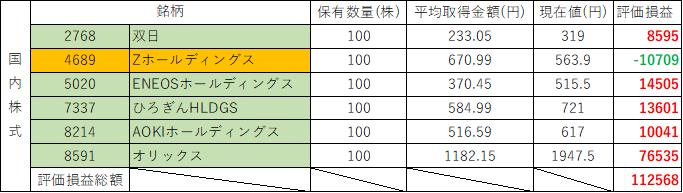 f:id:kentytan:20210330024114p:plain