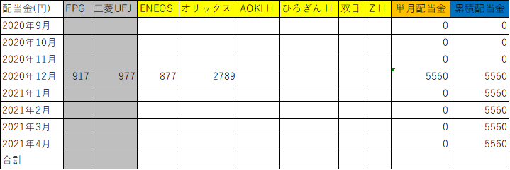 f:id:kentytan:20210415100859p:plain