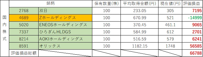 f:id:kentytan:20210425200446p:plain