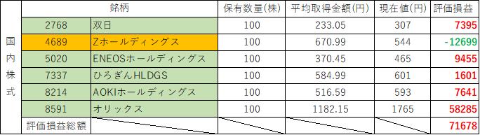f:id:kentytan:20210430074852p:plain