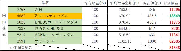 f:id:kentytan:20210509210329p:plain