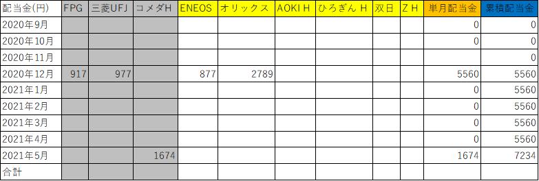 f:id:kentytan:20210515224532p:plain