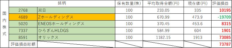 f:id:kentytan:20210523212720p:plain