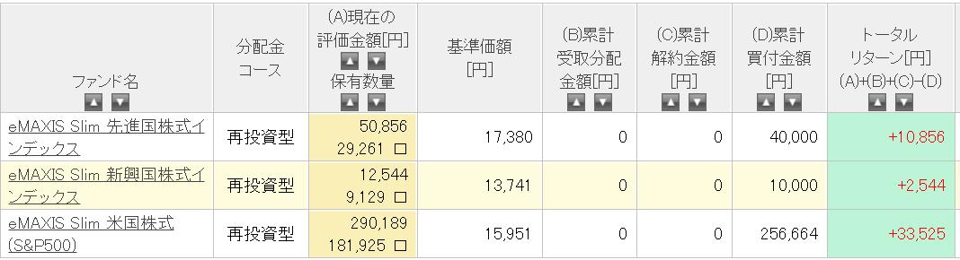 f:id:kentytan:20210603204921p:plain