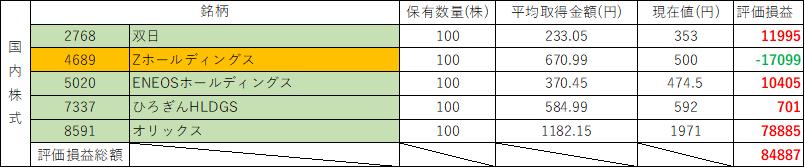f:id:kentytan:20210606180003p:plain